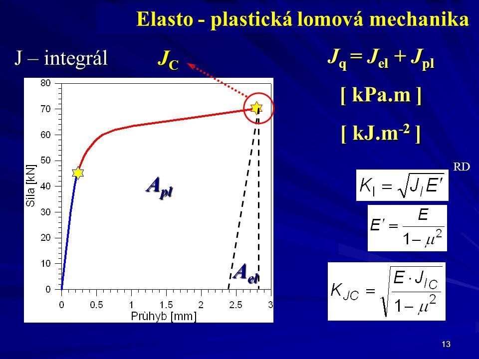 Jq = Jel + Jpl [ kPa.m ] [ kJ.m-2 ]